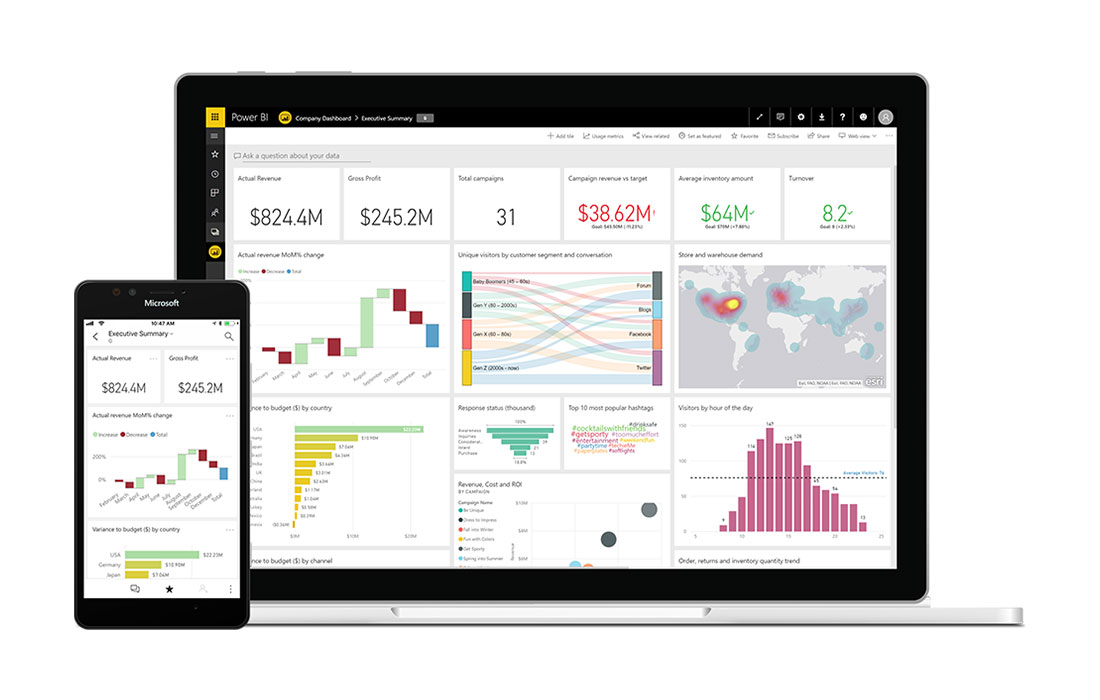 PowerBI Pepas Cloud main